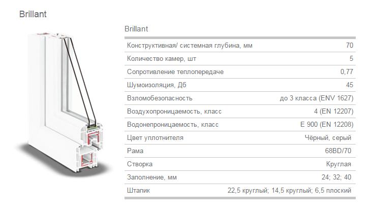РЕХАУ БРИЛЛИАНТ