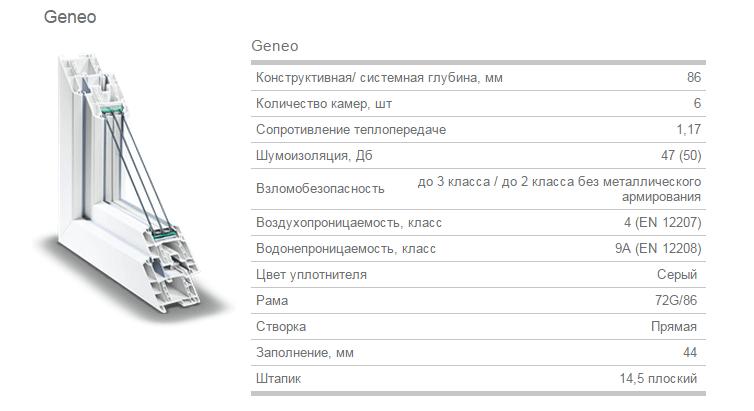 РЕХАУ ГЕНЕО