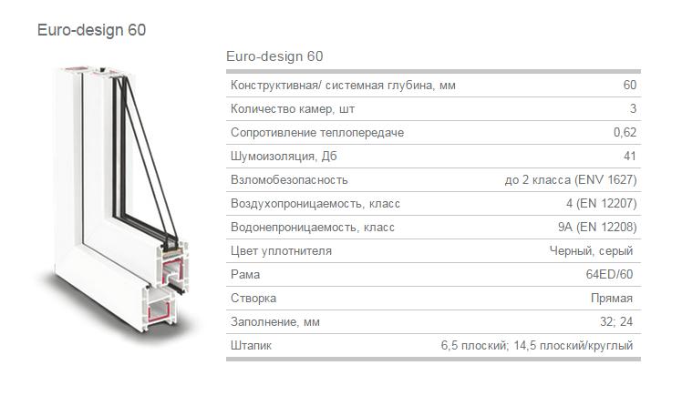 РЕХАУ ЕВРО 60