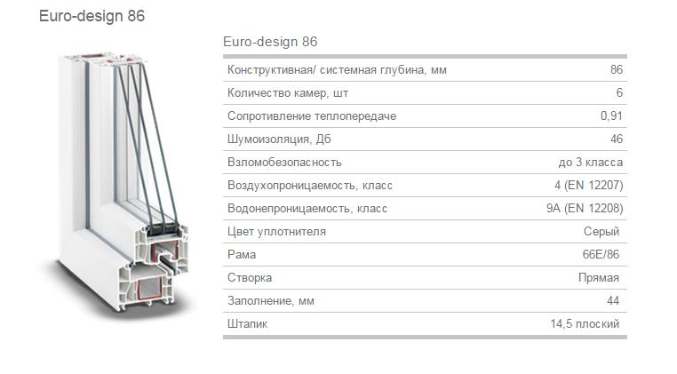 РЕХАУ ЕВРО 86
