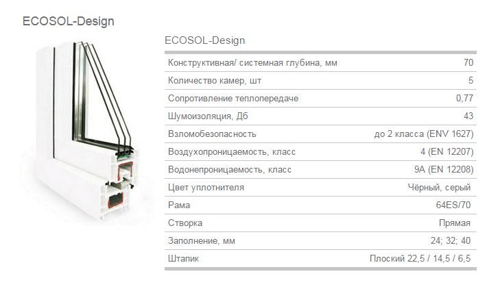РЕХАУ ЭКОСОЛ.36